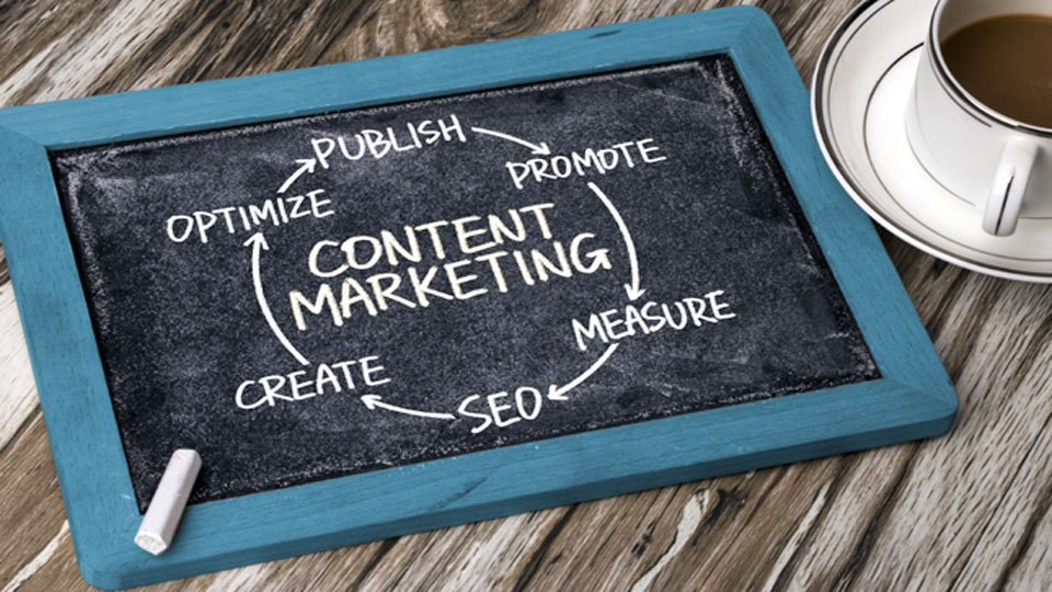 4 Benefits Your Business Reaps When Investing in Content Marketing