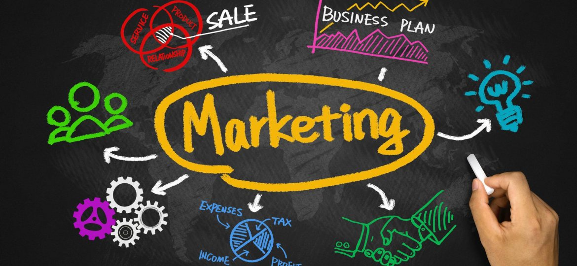 3 Reasons Why Marketing is So Important for Business Success